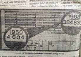 Българите през 69-та, водени от вековния стремеж да имат собствено жилище