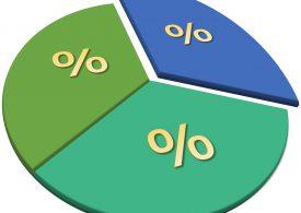 Есенна прогноза: 4% растеж на БВП и 2.2% инфлация