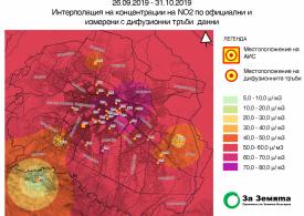 Въздухът в София замърсен с азотен диоксид, твърдят еколози