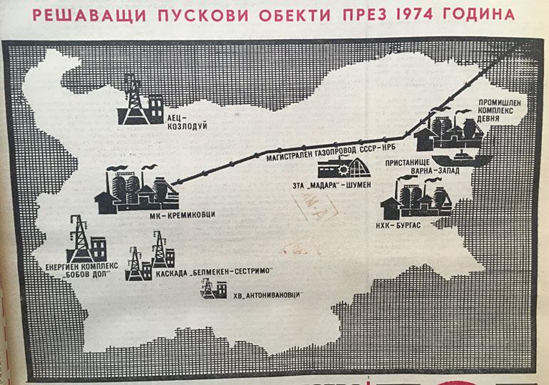 Няколко предложения за рязане на ленти от 1974-та
