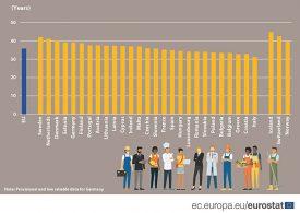 Ковид-19 намали трудовото дълголетие в ЕС